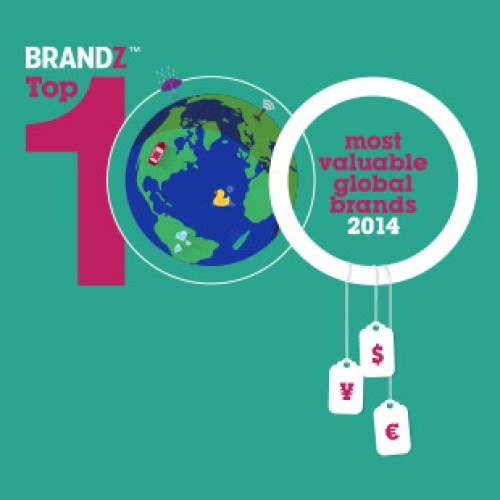 Who's the most valuable brand in the world in 2014?