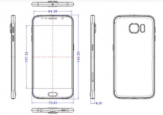 Galaxy S6 dimensions