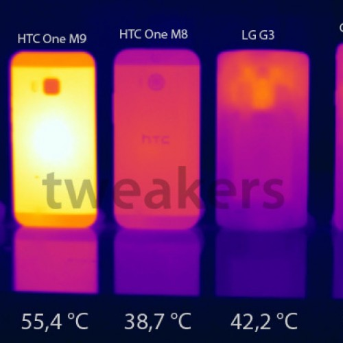 HTC One M9 continues to overheat; hits 131 degrees