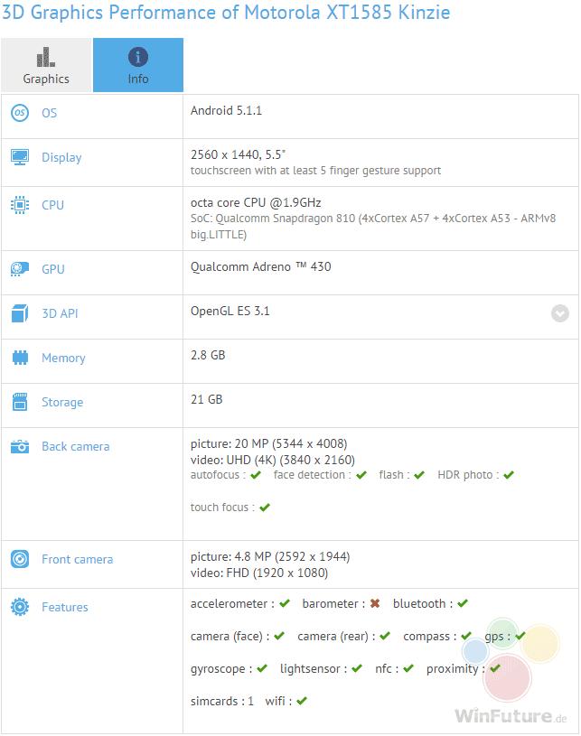 Motorola-XT1585-Kinzie-1435568671-0-0