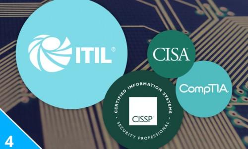 iCollege IT Security & Management Bundle