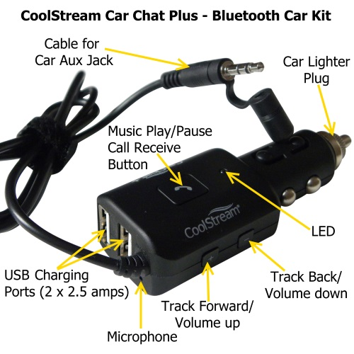 CarChat+
