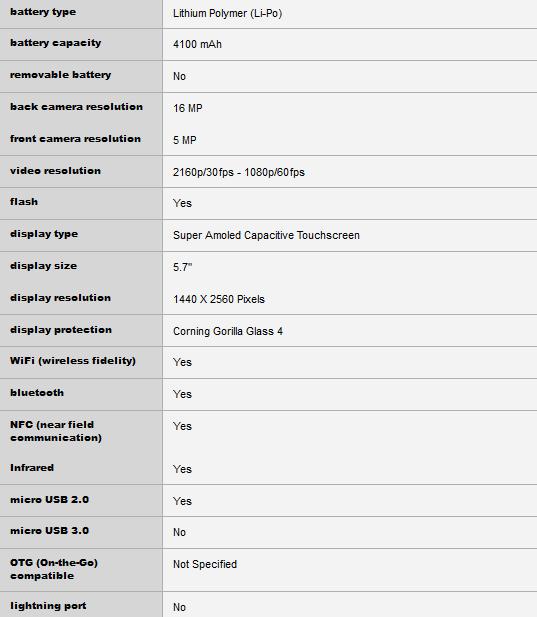 Lộ bảng cấu hình của Galaxy Note 5 và Galaxy S6 Edge Plus. - 85291