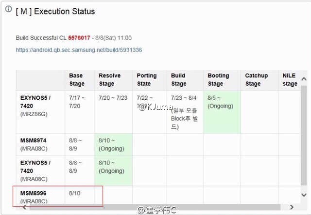 Samsung-Galaxy-S7-Jungfrau-Snapdragon-820-version-Android-M-update-schedule (1)