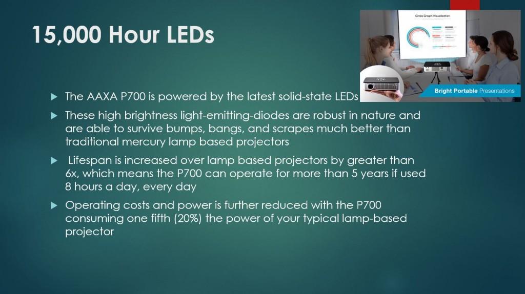 aaxa led lamp