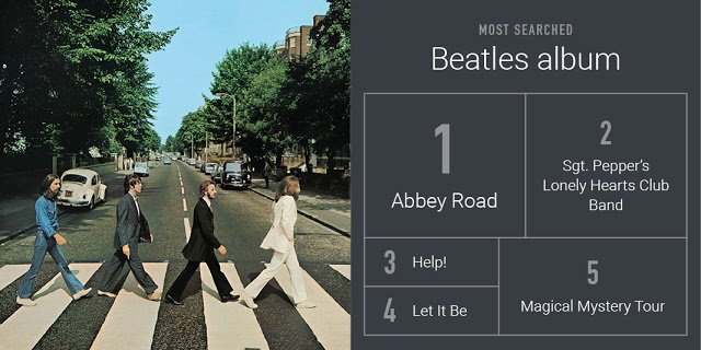The Beatles Catalog Available for Streaming Christmas Eve