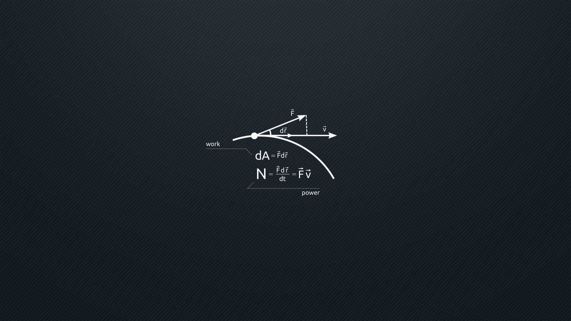 23 Minimalist wallpapers to get your week started right