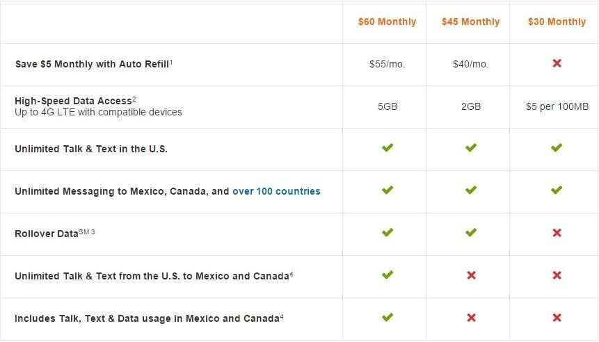 AT&T Prepaid 1-11-16