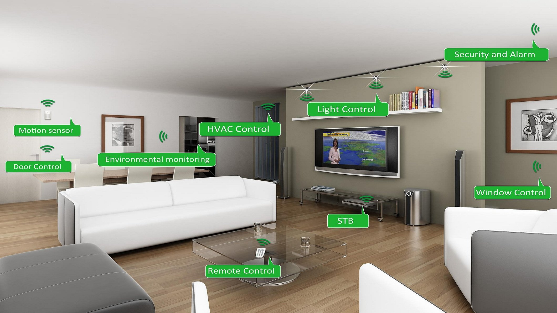 google-plus-globalhomeautomation-cover