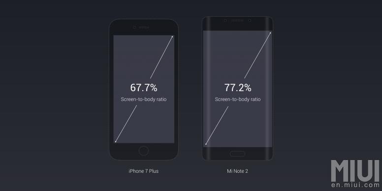 xiaomi-mi-note-2-vs-iphone-7-plus