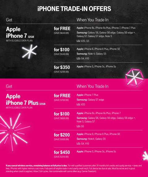 With this deal, T-Mobile will give you $, $, or $ via 36 monthly bill credits towards the purchase of your new device, depending on your trade-in.