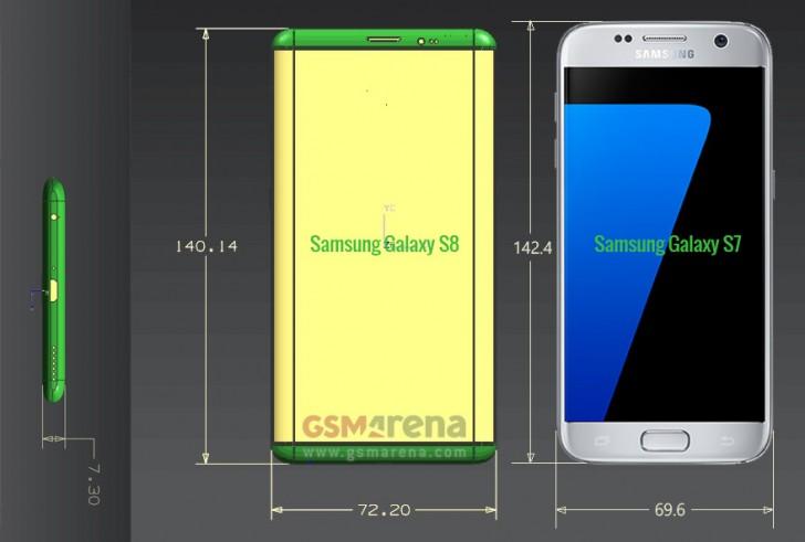 Galaxy S7 vs S8 size
