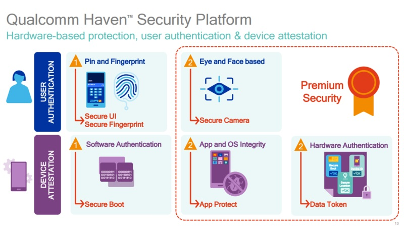 qualcomm-haven-security