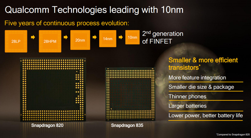 qualcomm-technologies-10nm
