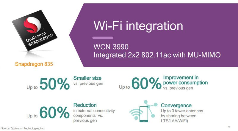 snapdragon-835-wi-fi-integration
