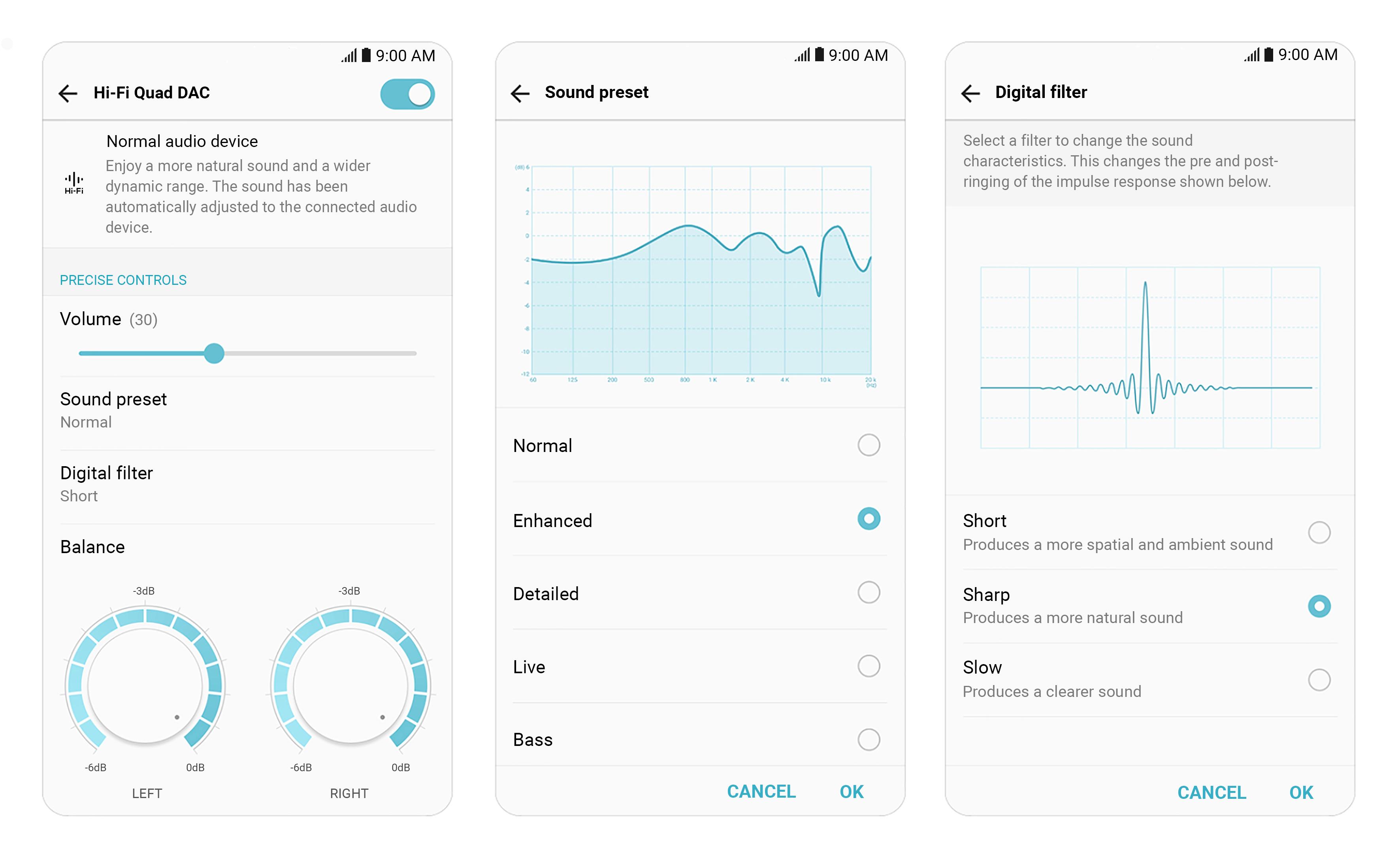 LG revealed details about the smartphone LG V30