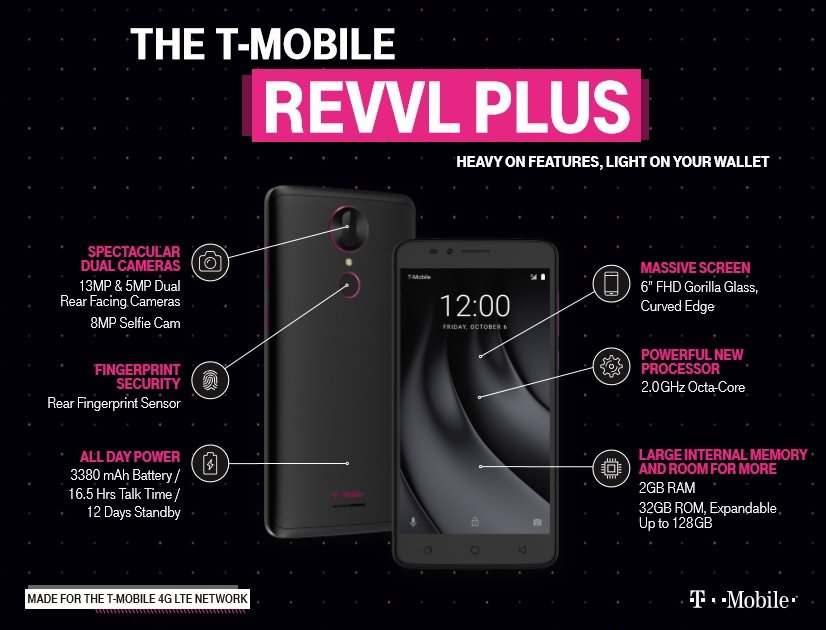 Mobile REVVL Plus offers 6-inch display and dual rear cameras