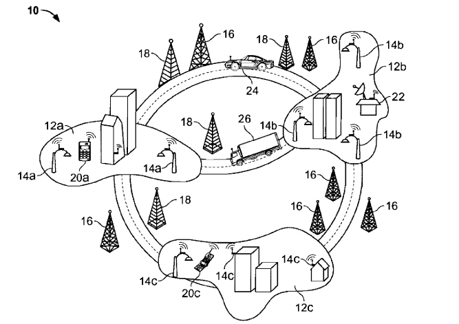google_telco_patent
