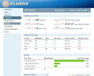 flurry_analytics