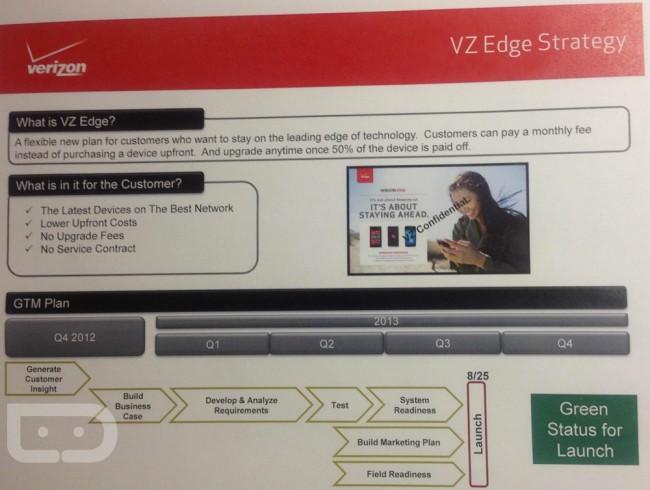 vz_edge_plan_leak