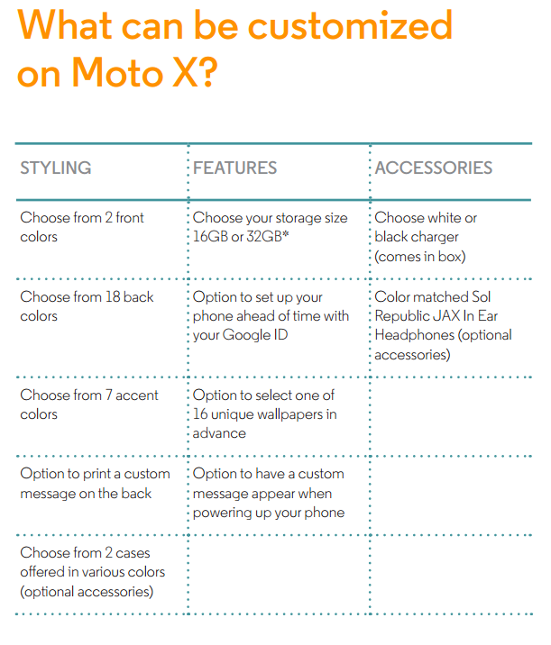 moto_x_what_can_be_customized