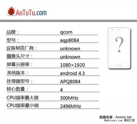 Qualcomm-Snapdraon-APQ8084