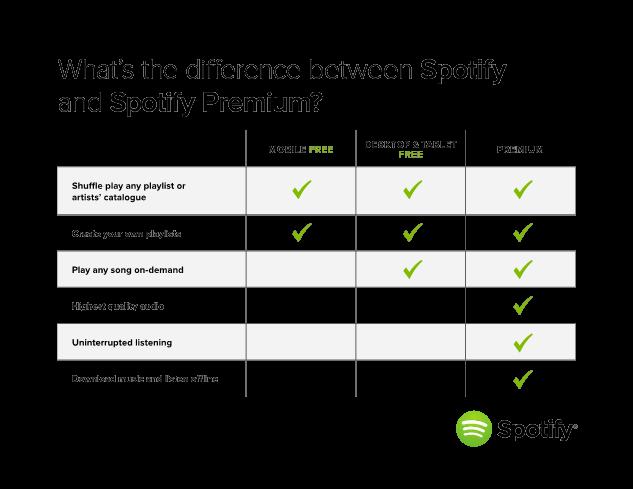 spotify_services