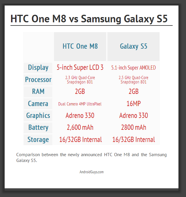 htc-one-m8-galaxy-s5-comparison-chart_new