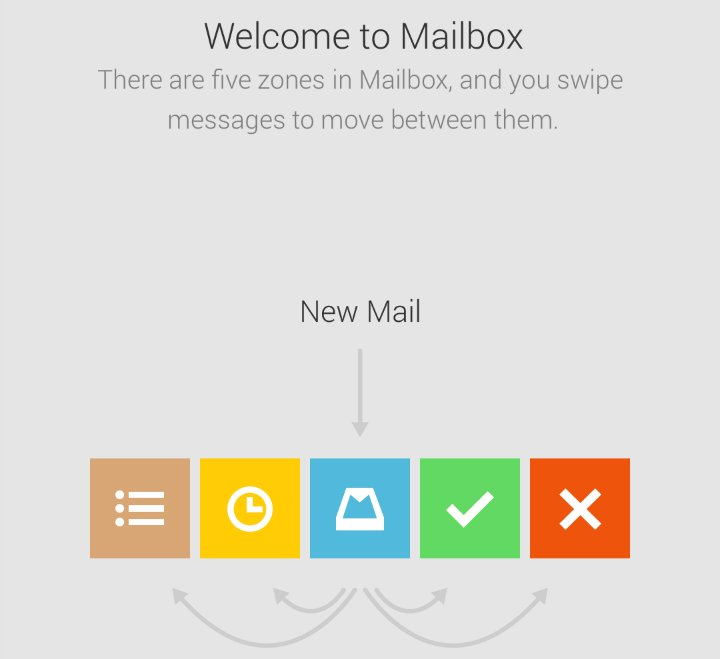 Mailbox for Android tips & tricks