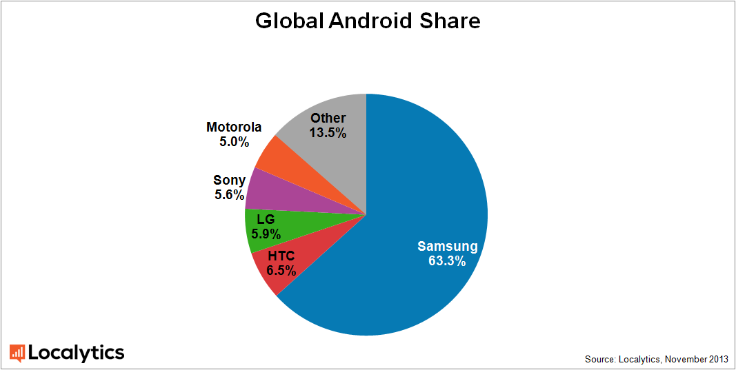 Are there too many Samsung Galaxy devices out there_1