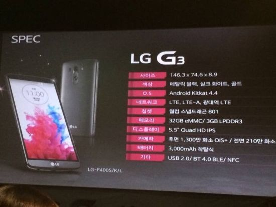 LG G3, Everything We Know a Day before Your Presentation