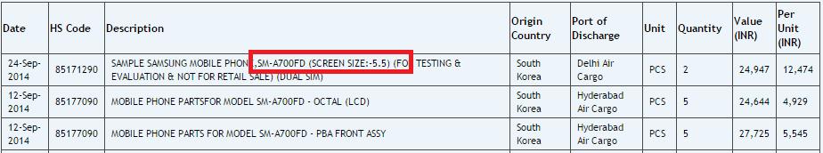 Galaxy A7 Zauba listing