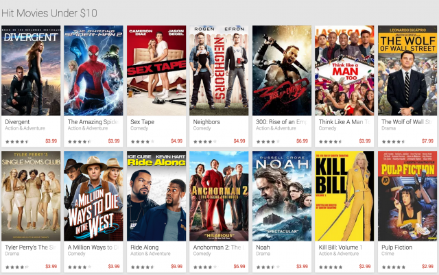 Google Discounts 75 Top Movies Through Cyber Monday