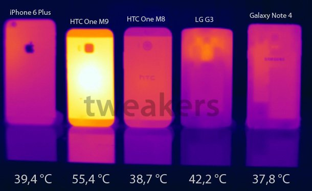HTC One M9 overheating
