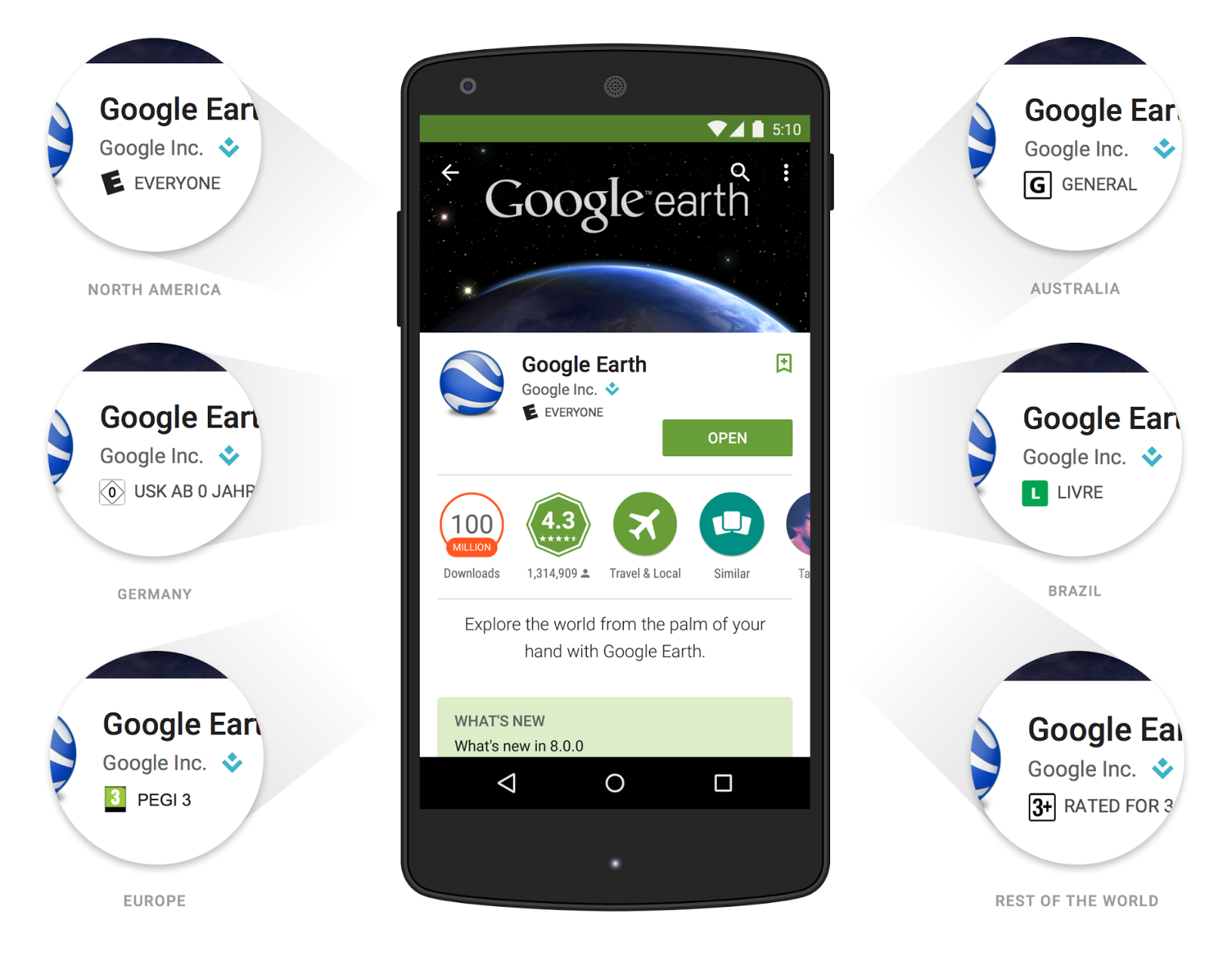 Google Play's New App Ratings System