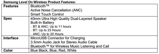 Samsung Level On Wireless Features