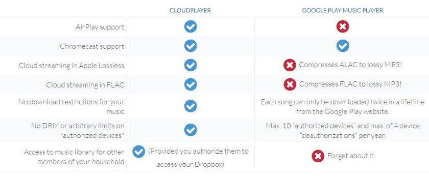 cloudplayer-3-840x348