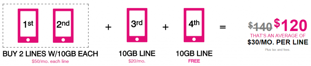 tmobile_family_pricing