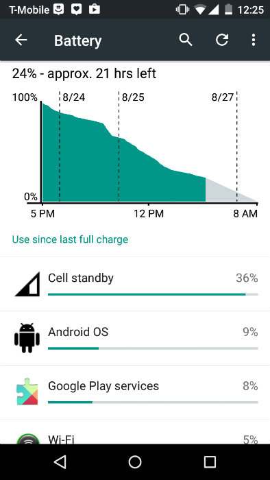 Moto G 2015 Battery Stats