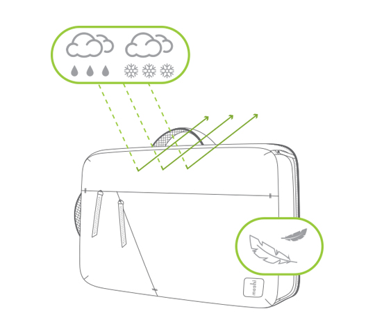 Moshi Venturo diagram