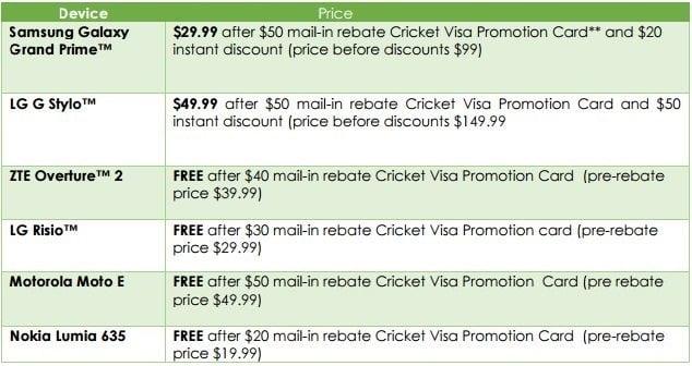 cricket holiday specials
