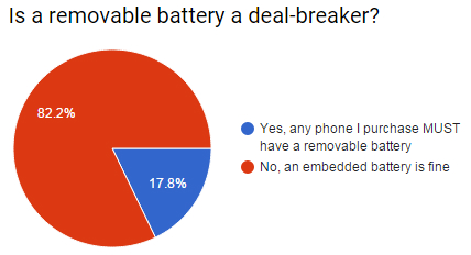 removable battery answers