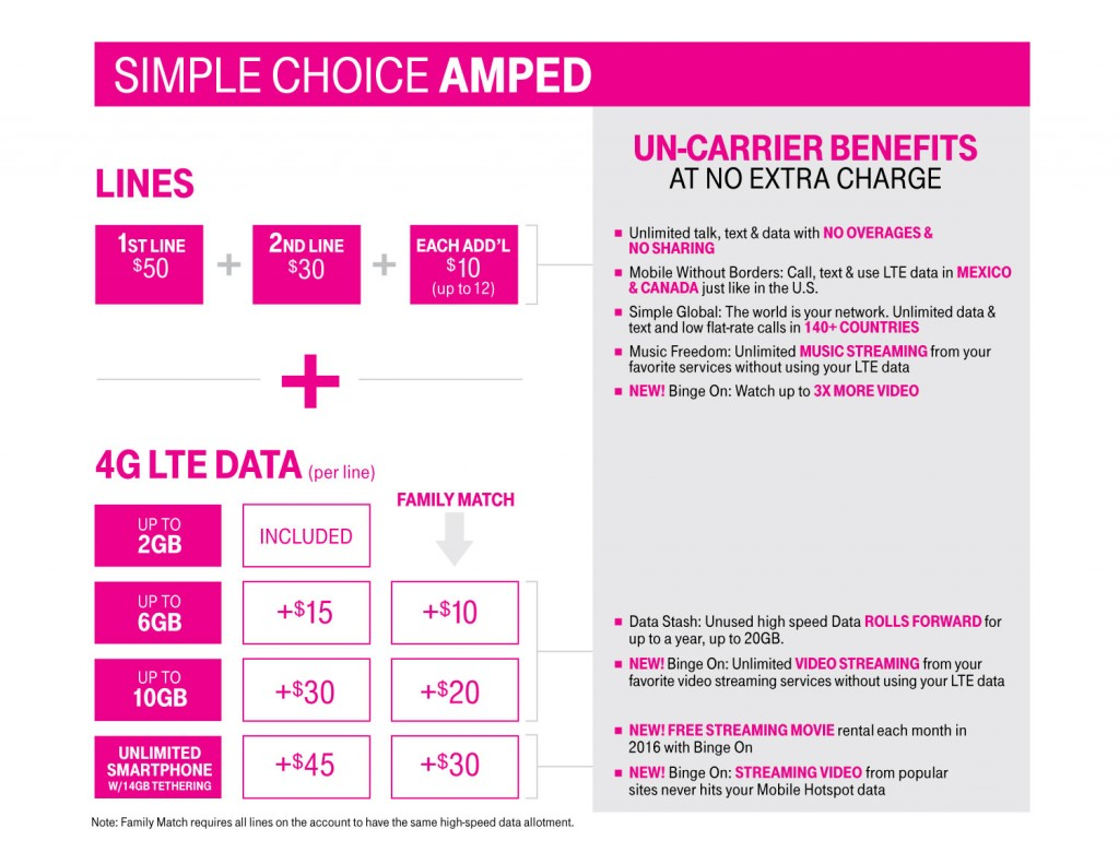 simple_choice_amped