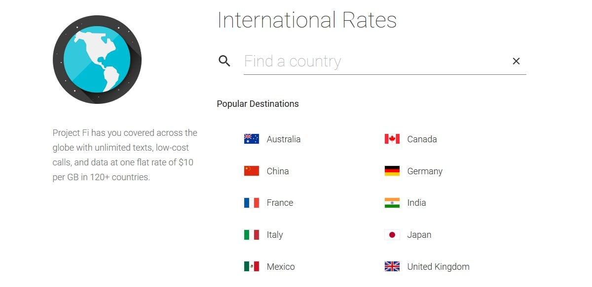 fi international