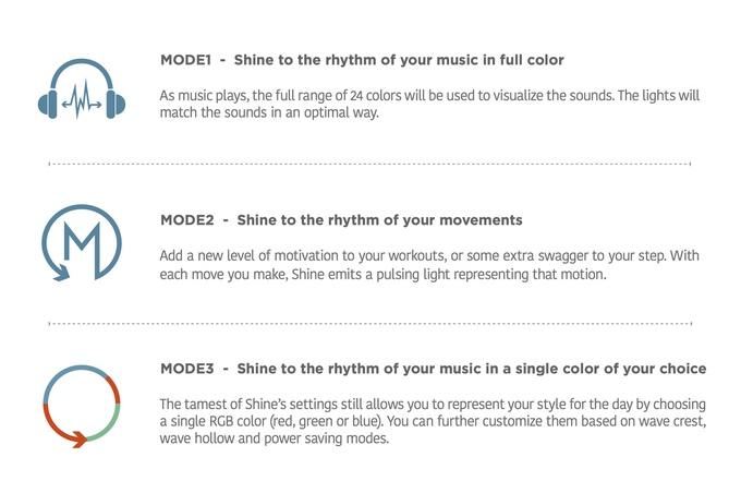 shine modes