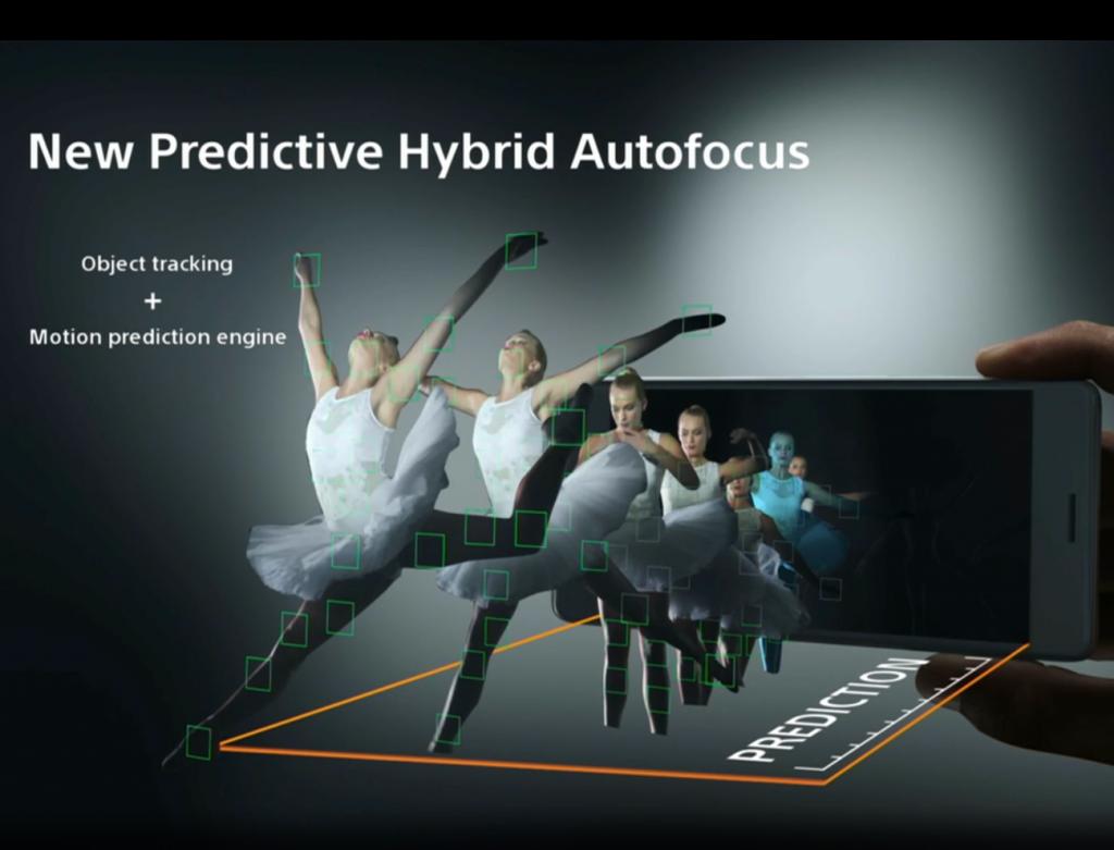 Sony-Predictive-Hybrid-Autofocus_2