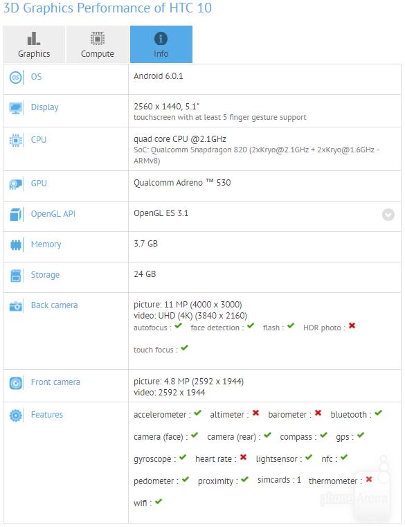 HTC-10-GFXBench
