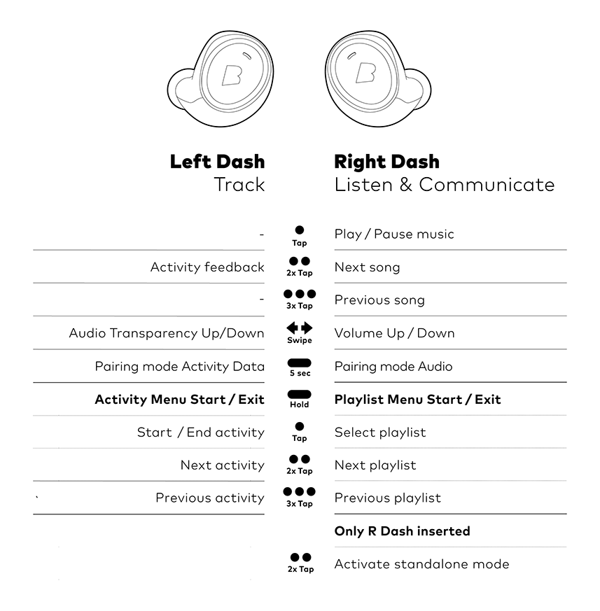 br_151005_zendesk-graphics_overview touch