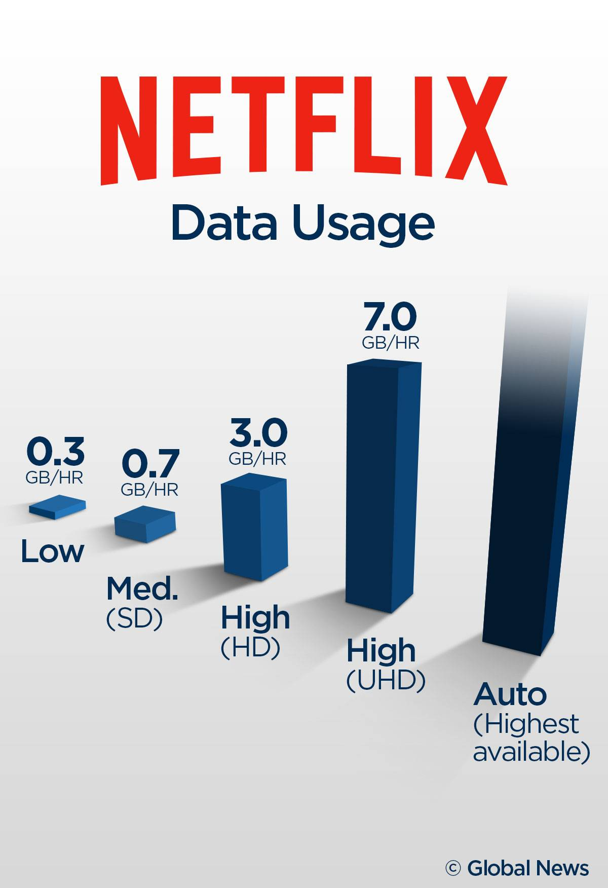 p0aa_netflix-data-usage_p0a-2