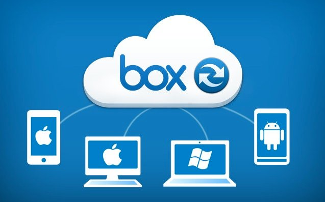 Image result for box cloud